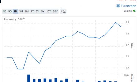 Hemp Business Model Means Higher Valuation for CanaFarma Shareholders